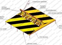 Дорожный Блокиратор® Скат-3150УП